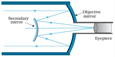 Telescope e physics for Miroir cassegrain